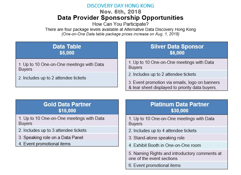 Discovery Day Hong Kong 2018 - Data Provider Pricing w DATE CHANGE-1