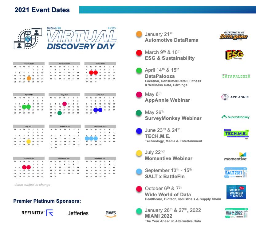 BattleFin 2021 Events Calendar Schedule png